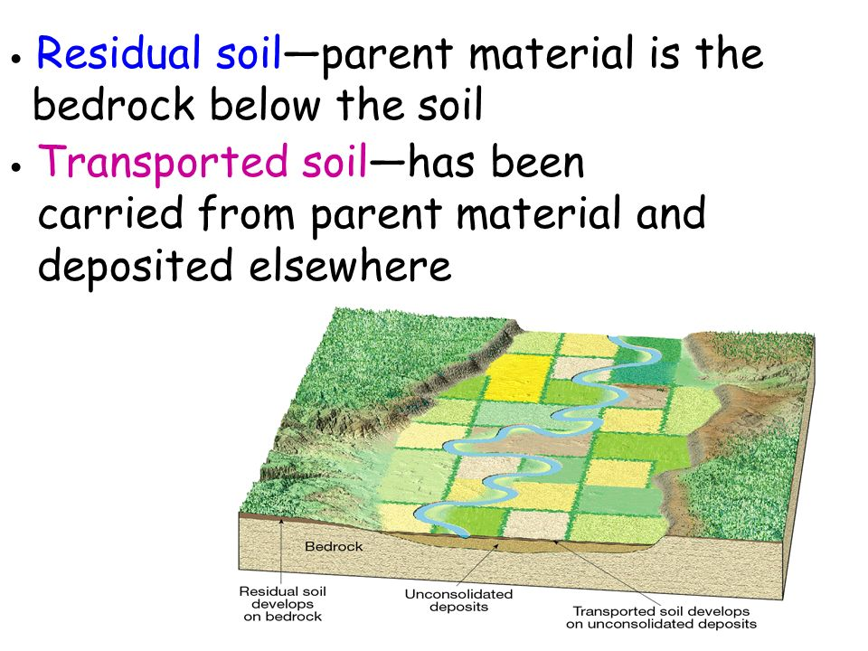 Soils soil formation the results of weathering ppt for Soil material
