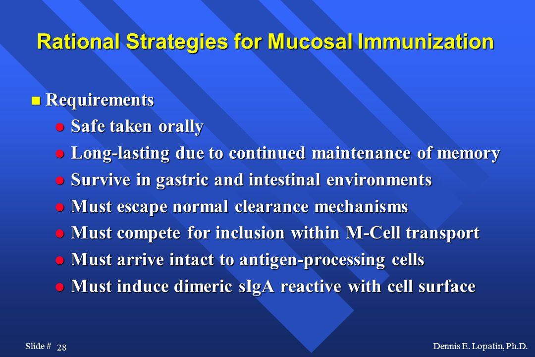 Rational Strategies for Mucosal Immunization