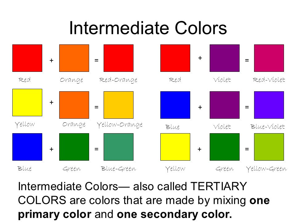 Color Theory ROY G BIV Wheel Values Schemes