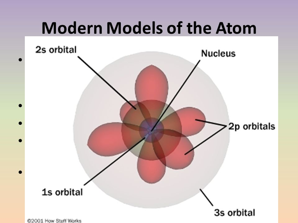 atomic diagram model theory gallery how to guide and refrence. Black Bedroom Furniture Sets. Home Design Ideas