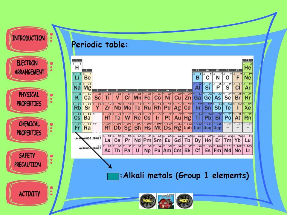 Tsp 3053 kaedah mengajar kimia tugasan 1 ppt download tsp 3053 kaedah mengajar kimia tugasan 1 urtaz Image collections