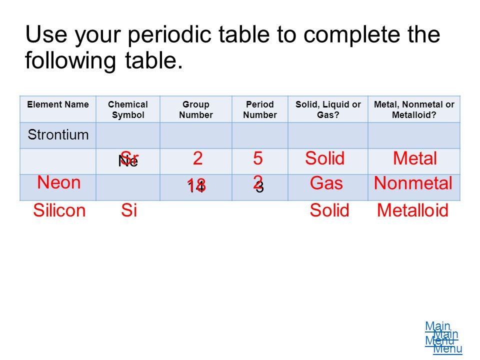 Atomic theory and the periodic table ppt download use your periodic table to complete the following table urtaz Images