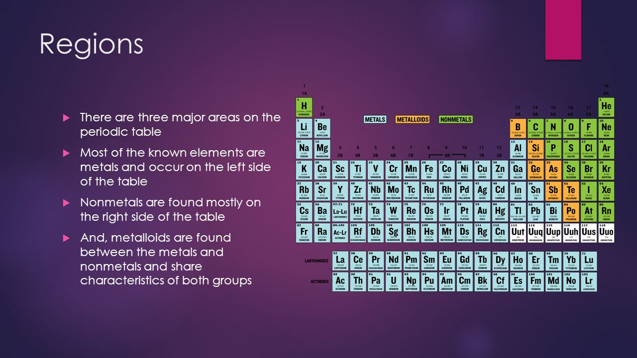 Characteristics and organization ppt download regions there are three major areas on the periodic table gamestrikefo Gallery