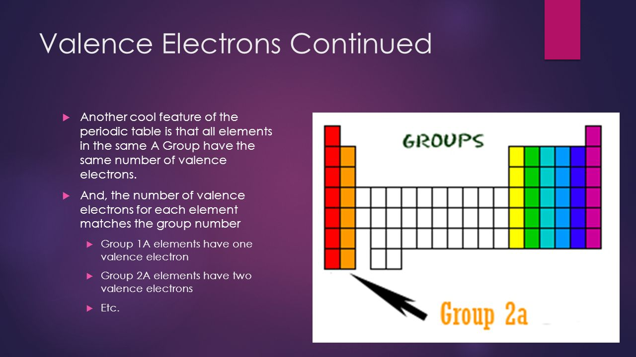 Characteristics and organization ppt download valence electrons continued gamestrikefo Image collections