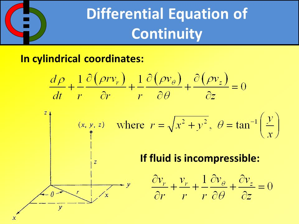 how to tell if its spherical or cylindrical coordinates