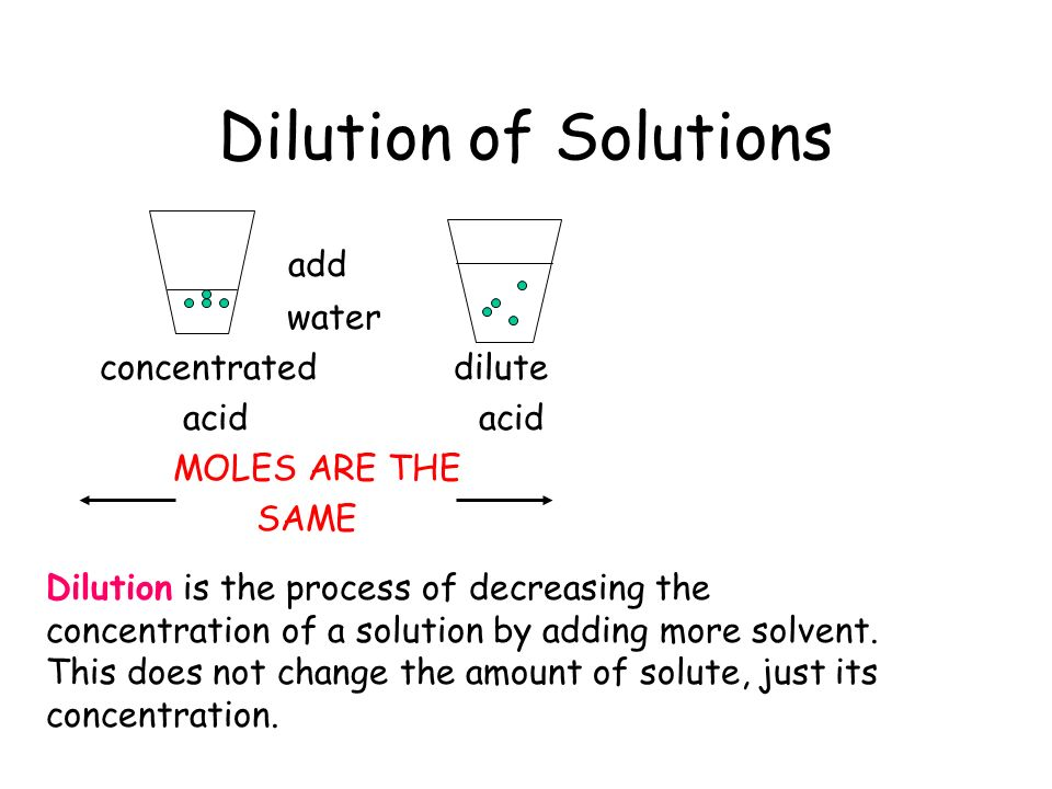 sulphuric acid dilution