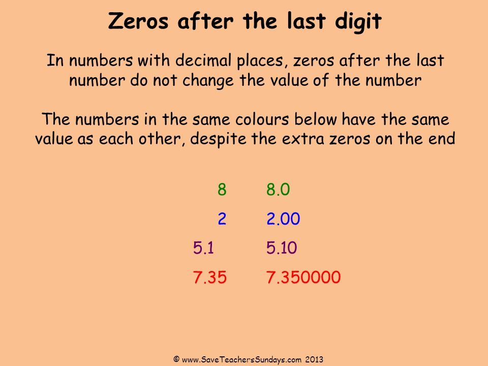 how to find last digits of a number