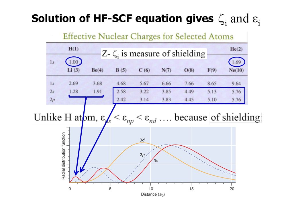 Dda Line Drawing Algorithm Pdf : Lecture many electron atoms pt ppt video online download