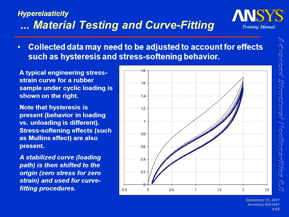 Data Acquisition For Testing Strain : Hyperelasticity chapter six in future ppt download