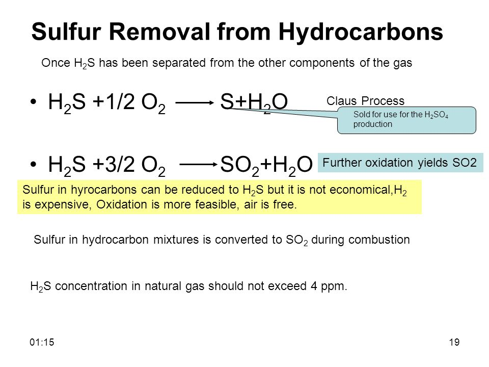 Hydrocarbon Removal From Natural Gas