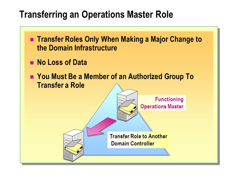 Module 12 Managing Operations Masters  Ppt Download. Moving Picture Animations Car Repair Atlanta. Discovery Education Student Assessment. How Much Is Cosmetic Dentistry. Inventory Control Program Bookkeeping For Mac. Wichita Area Technical College. Manage Adwords Campaign Parsons Design School. Medical Assistant Online School. Chase Freedom Decision Pending