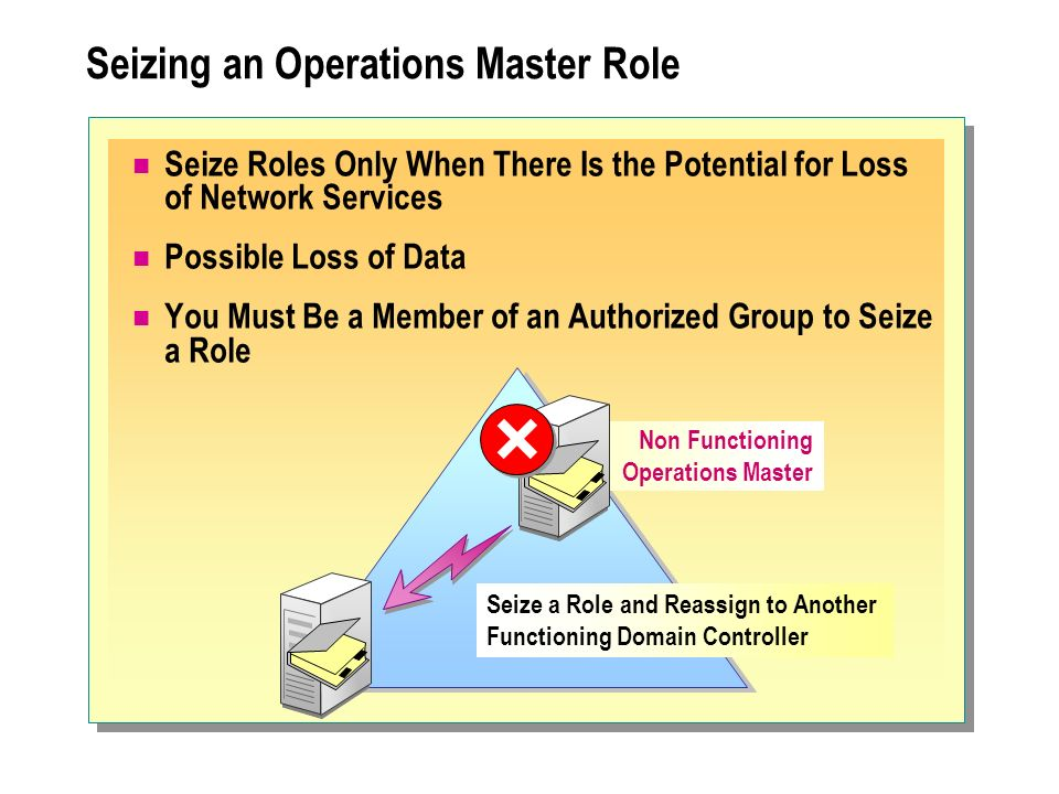 Module 12 Managing Operations Masters  Ppt Download. Odbc Sql Server 2008 Driver Working At Pimco. Ups Battery Runtime Calculator. Storage For Rent In Miami Employee Time Punch. Uva Executive Education Shave Hair For Cancer. Organizations That Support Breast Cancer. Home Security San Jose Mms Marketing Software. Run Ios Apps On Android Stop Smoking Benefits. San Francisco Financial Advisors