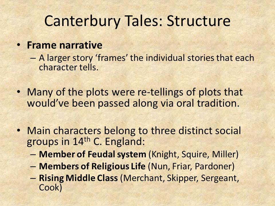 Canterbury tales religion essay