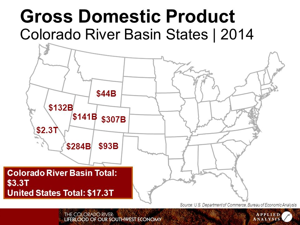 A national treasure the colorado river is a symbol of the - Bureau of economic analysis us department of commerce ...