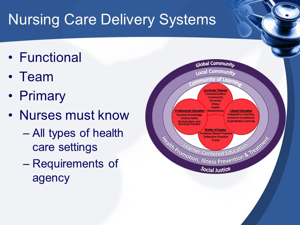 nursing care delivery systems 28122017  i have been asked to chair a committee at my hospital to research patient care delivery systems (ie team nursing, primary nursing, buddy systems, etc) to.