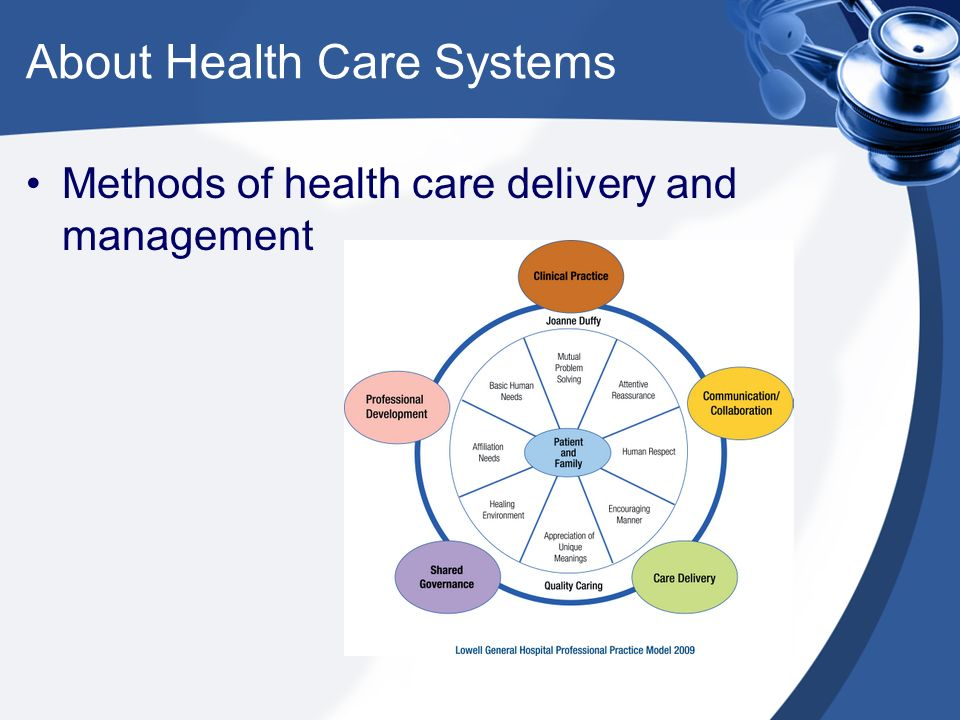 quality care model by joann duffy Caring model - authorstream presentation transpersonal caring relationship: transpersonal caring relationship this is a special kind of human care that depends on: - the nurse's moral commitment in protecting and enhancing human dignity as well as the deeper self - the nurse's caring consciousness communicated to preserve and honor the embodied spirit, therefore not reducing the person to.