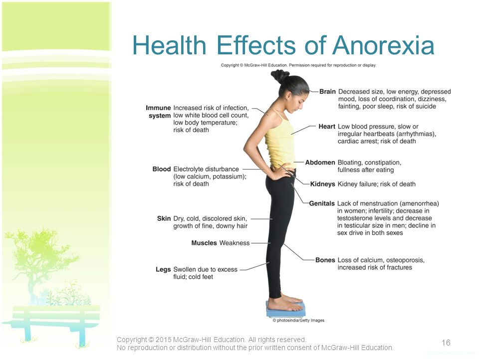 the effects of bulimia and anorexia nervosa on women The elevated mortality risks for bulimia nervosa and eating disorder not otherwise specified were similar to those for anorexia nervosa in summary, these findings underscore the severity.