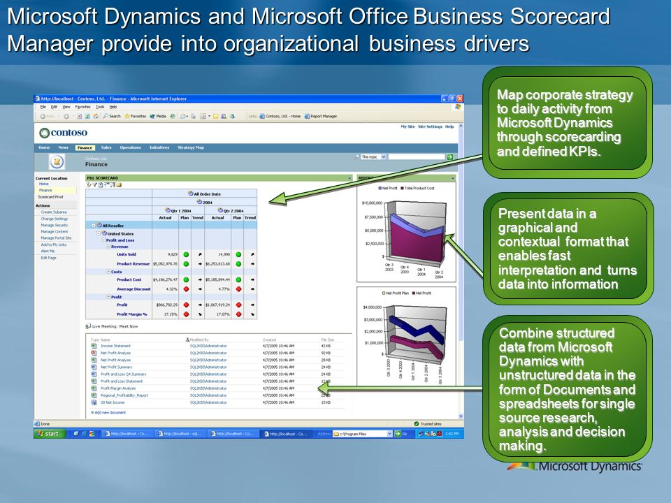 an analysis of the microsoft office by microsoft corporation Get the latest microsoft corporation msft detailed stock quotes, stock data in addition to all of the proprietary analysis in the snapshot.