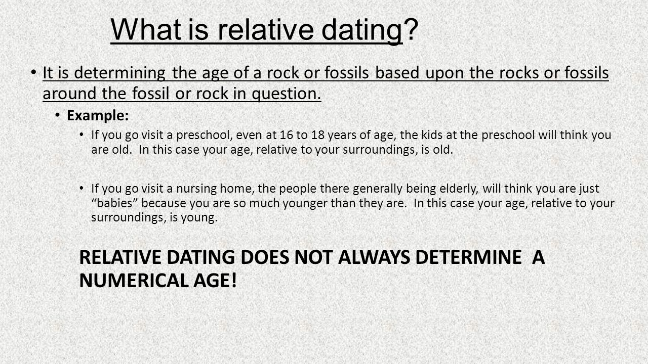 from Marcel explain the principle of radiocarbon dating of fossils
