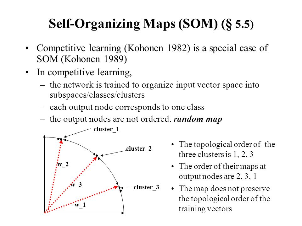 Self-Organizing Maps (SOM) (§ 5.5) on food maps, neural network, adaptive resonance theory, painting maps, science maps, advertising maps, hierarchical clustering, insurance maps, nonlinear dimensionality reduction, types of artificial neural networks, boltzmann machine, competitive learning, learning vector quantization, neural gas, recurrent neural network, artificial neural network, feedforward neural networks, philosophy maps, radial basis function network, dimensionality reduction, thinking maps, decision making maps, goal setting maps, networking maps, language maps, education maps, expectation–maximization algorithm, viewing maps, art maps, listening maps, teaching maps, k-means algorithm,