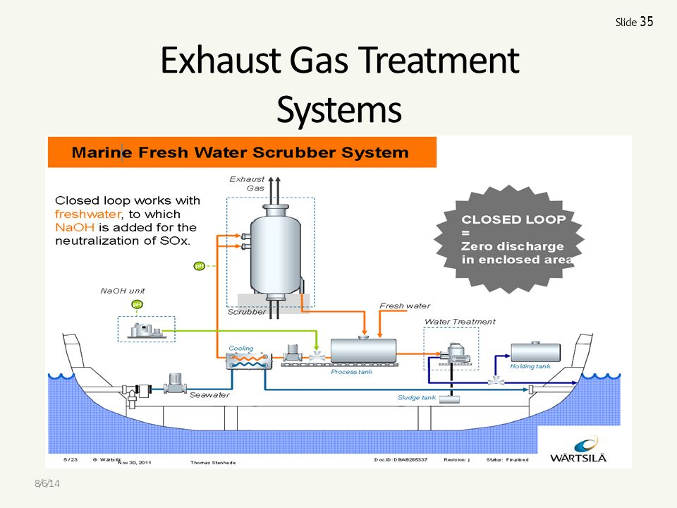 Alternative marine fuels - ppt video online download