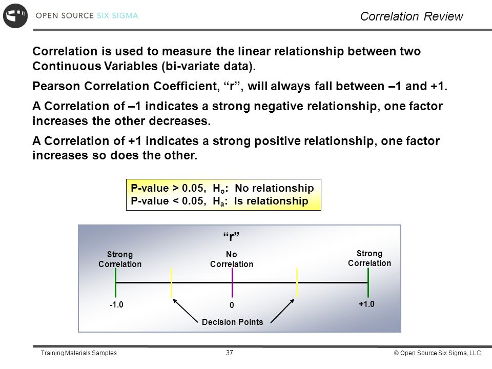 statistical measure relationship between two variables