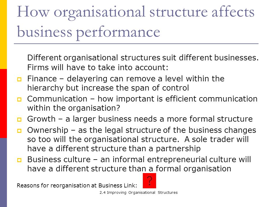 Culture in Business Communication