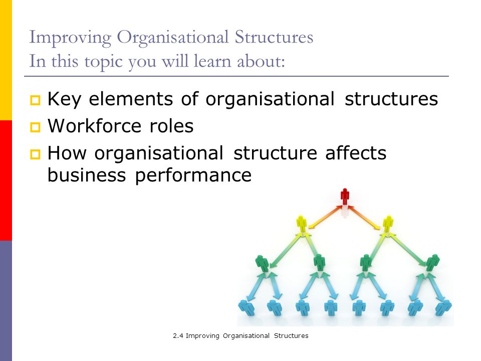 """elements and importance of organisational structure The five elements """"kevin has created one of the few organizational development models that has universal application for any organization to examine and improve its strategic planning, staff."""