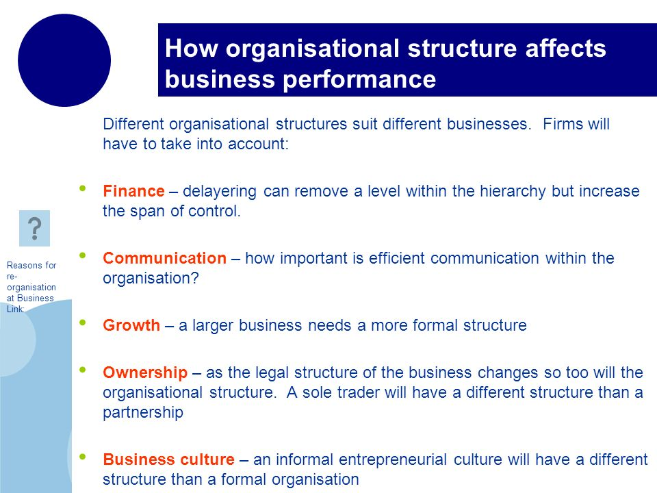 the affects of organisational culture on Organisational culture is a widely used term but one that seems to give rise to a degree of ambiguity in terms of  is because culture affects the performance of.
