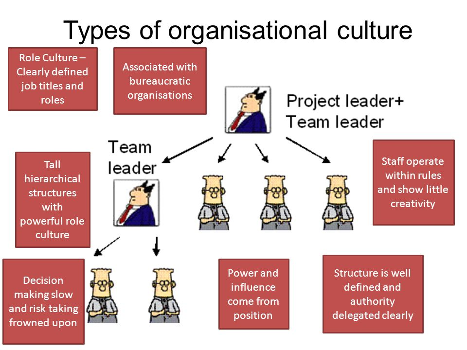 corporate and organisational culture Loading the benefits of a strong corporate culture are both intuitive and  supported by social science  vision: a great culture starts with a vision or  mission statement  this article is about organizational culture.