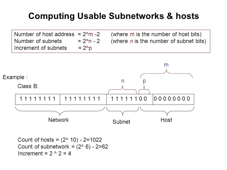 how to find number of bits from number of hosts