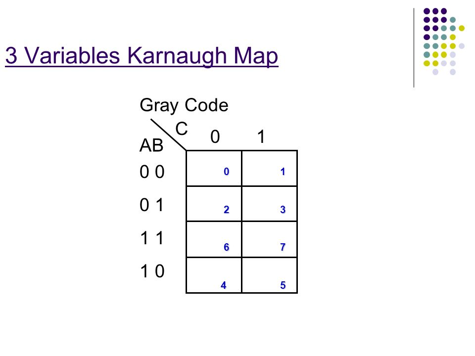 Boolean algebra and logic simplification ppt video for Table karnaugh 6 variables