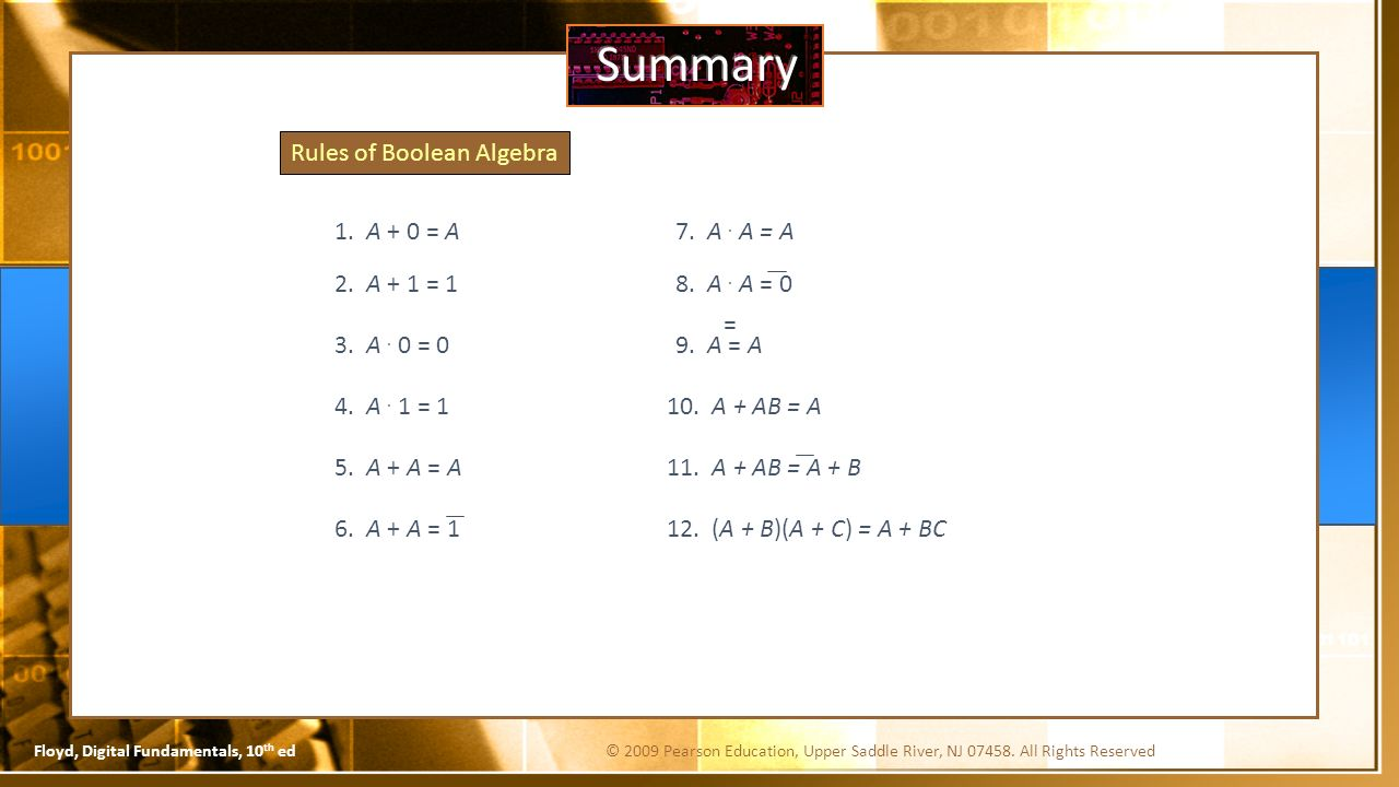 Digital logic design dr oliver faust chapter 4 ppt download summary rules of boolean algebra 1 a 0 a 7 a ccuart Images