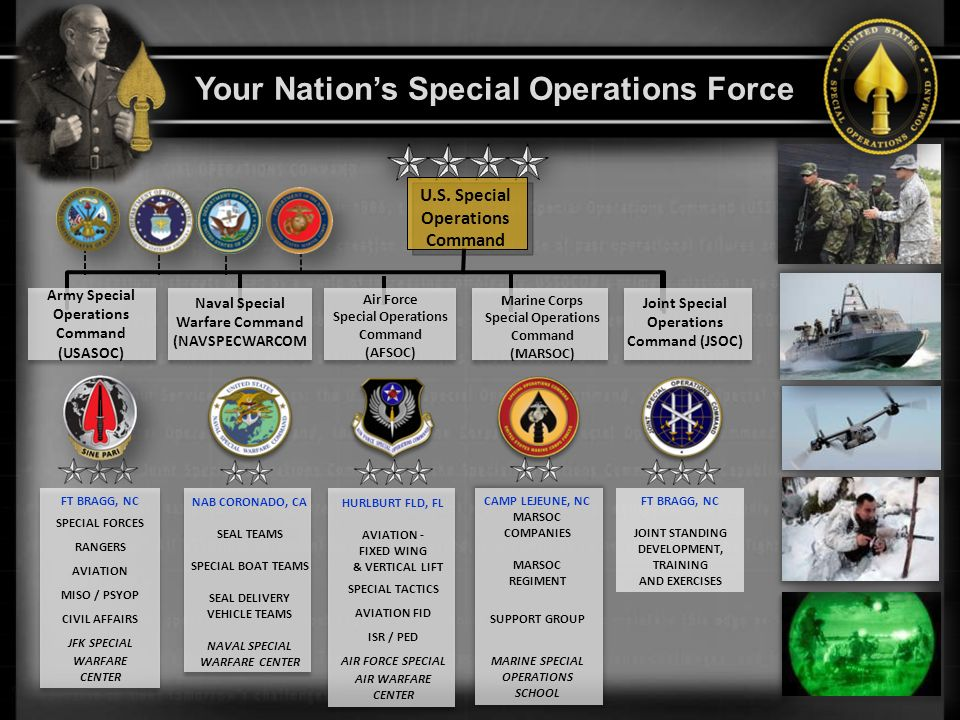 employment of special forces in conventional operations Special operations (so) encompass the use of small units in direct or indirect military actions focused on strategic or operational objectives they require units with combinations of trained specialized personnel, equipment, and tactics that exceed the routine capabilities of conventional military.
