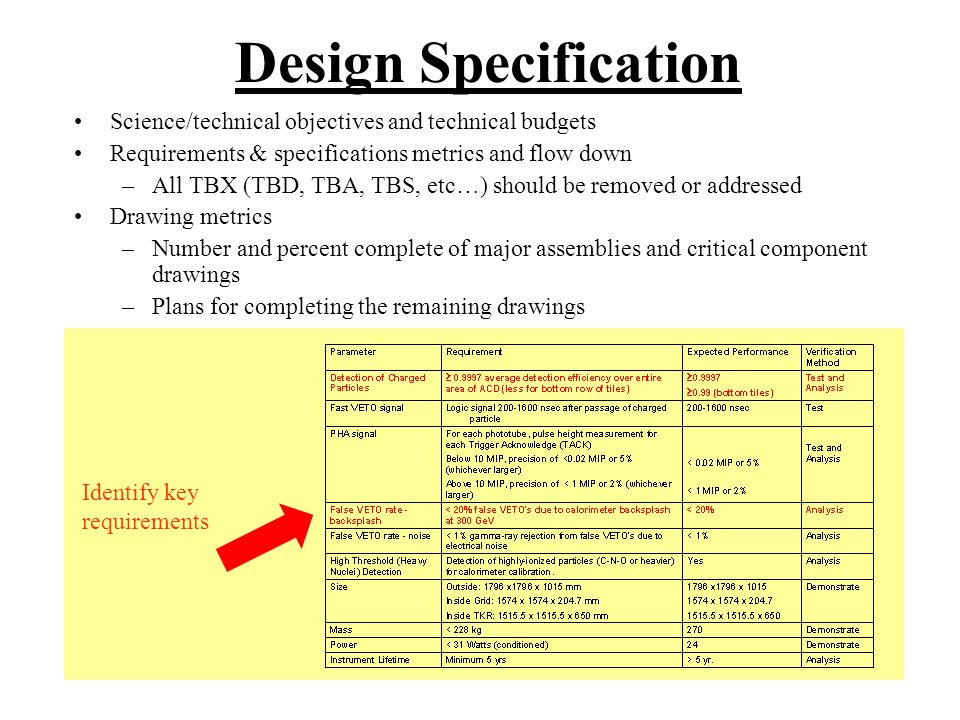 Technical Design Specification Document Template