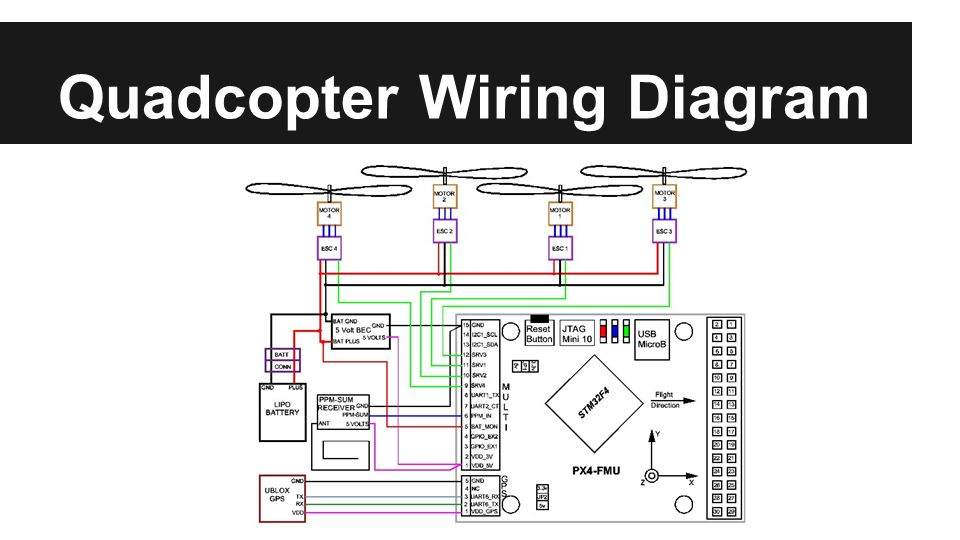 search and retrieval system - ppt video online download fpv quadcopter wiring diagram quadcopter wiring diagram