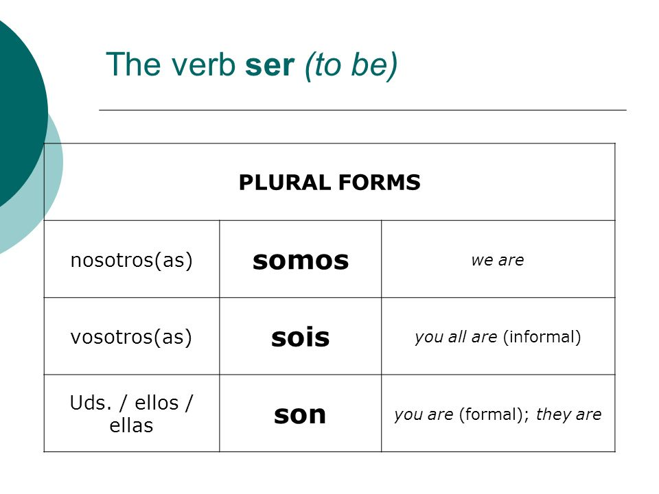you are (formal); they are
