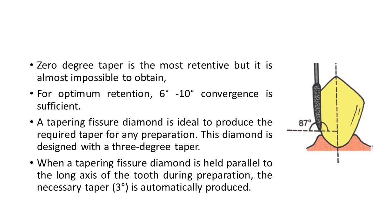 Zero degree taper is the most retentive but it is almost impossible to obtain,