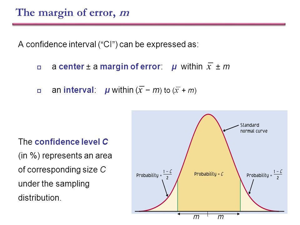 how to find margin of error for a mean