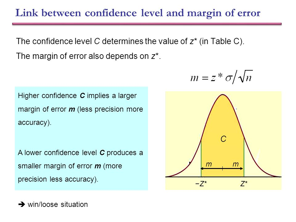 Chapter 13 sampling distributions ppt video online download for Table th margin