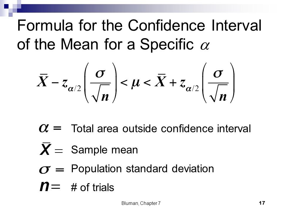 Confidence intervals and sample size ppt download formula for the confidence interval of the mean for a specific a ccuart Images