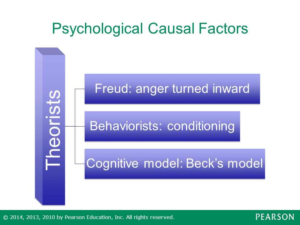 causal factors of emotional behavioral disorders Causes and risk factors for disruptive behavior disorder the development of dbd is theorized to be the result of a variety of contributing factors, including genetic, physical, and.