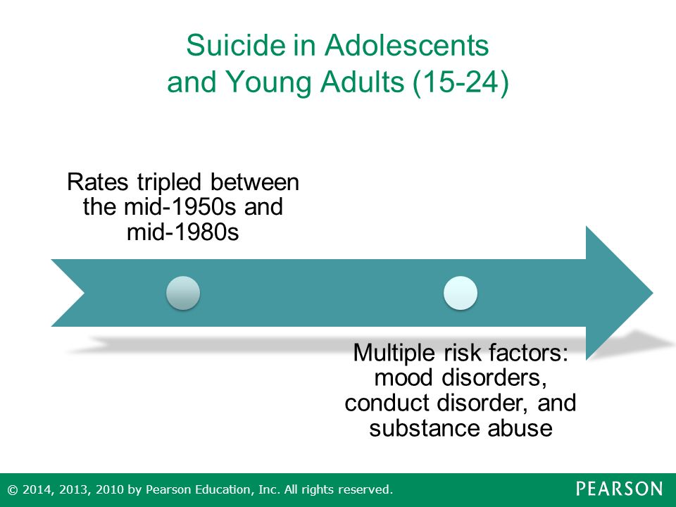 teen suicide related to substance abuse Bullied teens seek comfort in alcohol,  female bullying victims thought about suicide more often than  also help your teen heal from substance abuse and .