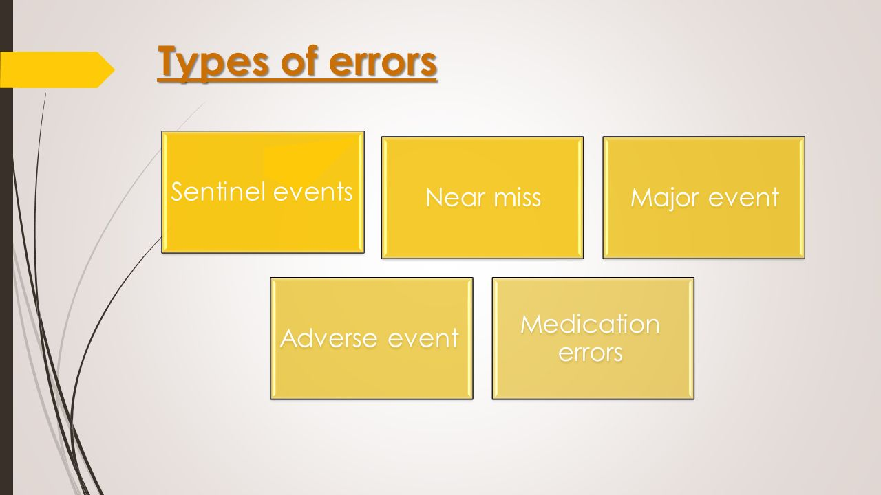 adverse error Welcome to the net learning cbl on preventing medical errors this module contains information on topics such as the epidemic, types and causes of medical errors identify the scope of the problem of medical errors define medical error, adverse event, and sentinel.