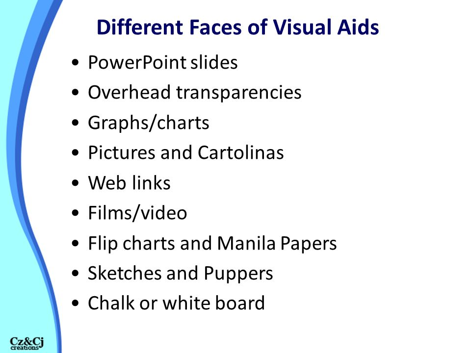 Different Faces of Visual Aids