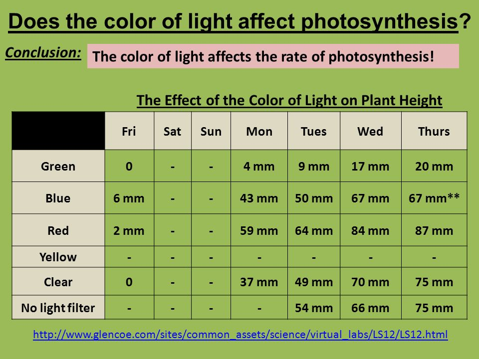 how does the colour of light Why is the sky blue learn about the atmosphere and how light scattering makes the sky look blue mit used parts of this article in their online colors of light.