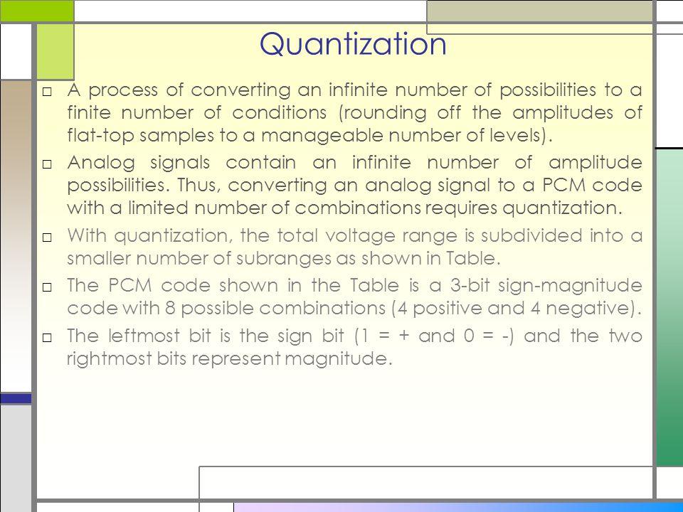 4 2 digital transmission pulse modulation pulse code for Quantization table design revisited for image video coding