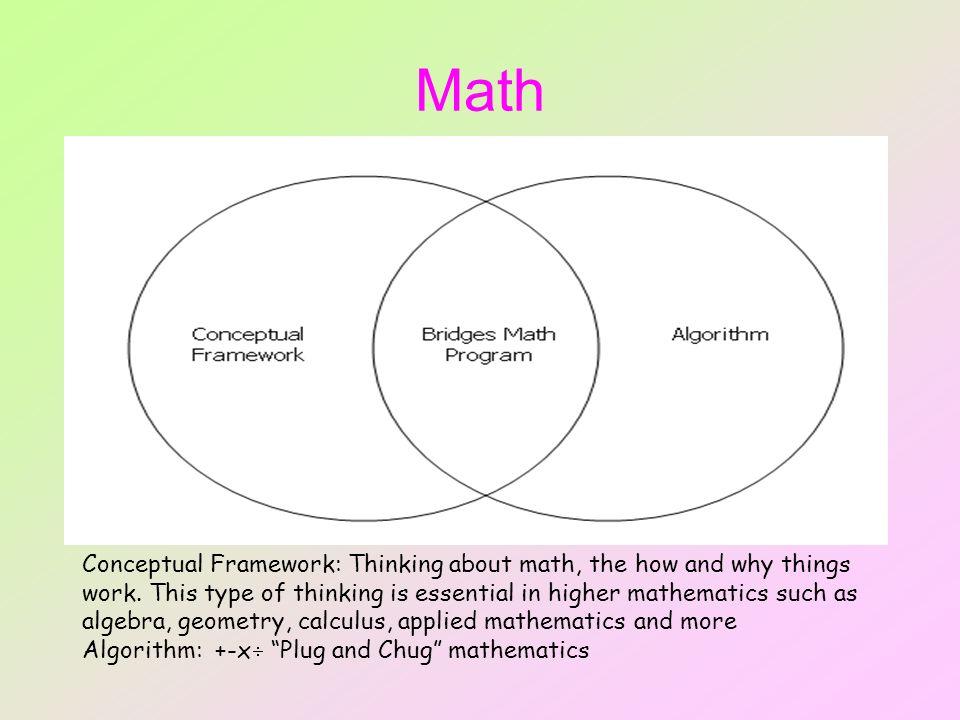 conceptual framework of grading system