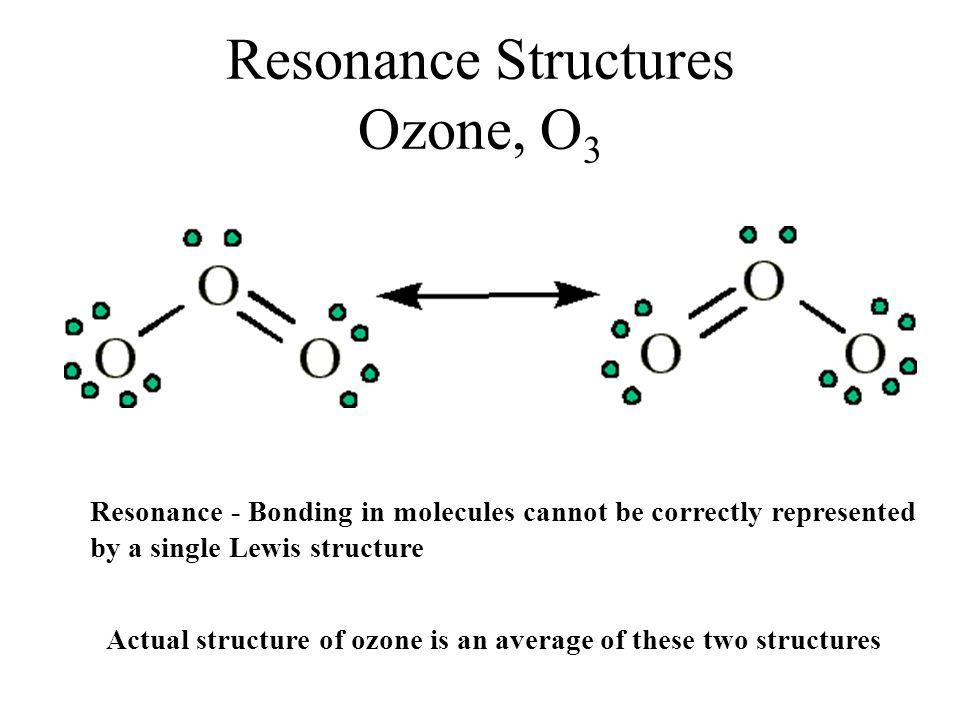 Nasa Ozone Watch: Ozone hole facts