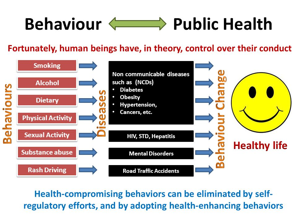 change their health behaviours How the behavior of company managers can affect the behaviors of their subordinates by chris miksen.